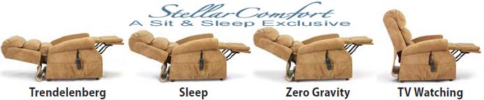 power lift recliner chair Sit & Sleep: Savannah's Power Lift Chair Recliner Experts! power lift recliner chair